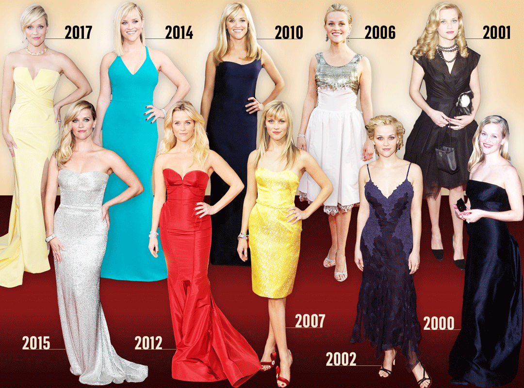 Golden Globes Veterans Poll, Reese Witherspoon